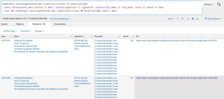 Splunk/ES: dynamic drilldown searches | SPL>Ninja